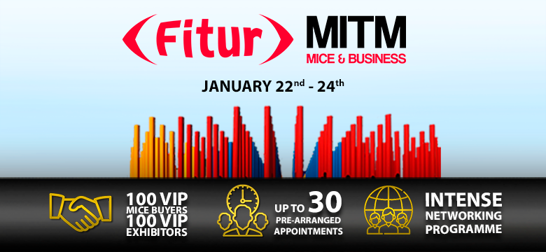 FITUR MITM - MICE & BUSINESS